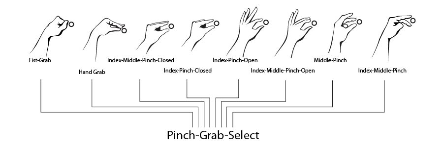 gestures:fusion:pinch_cross_mapping3.jpg