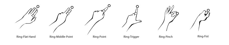 gestures:fusion:ring_pose-01.jpg