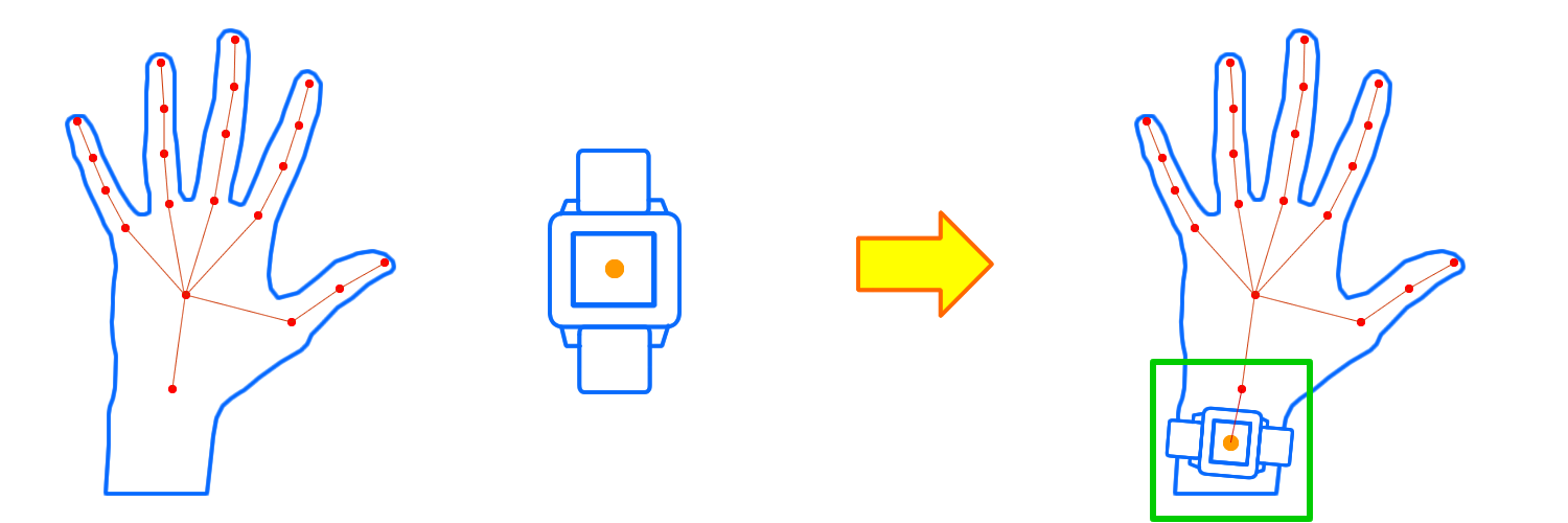 gestures:multimodal:hand_realsense_watch_white.png