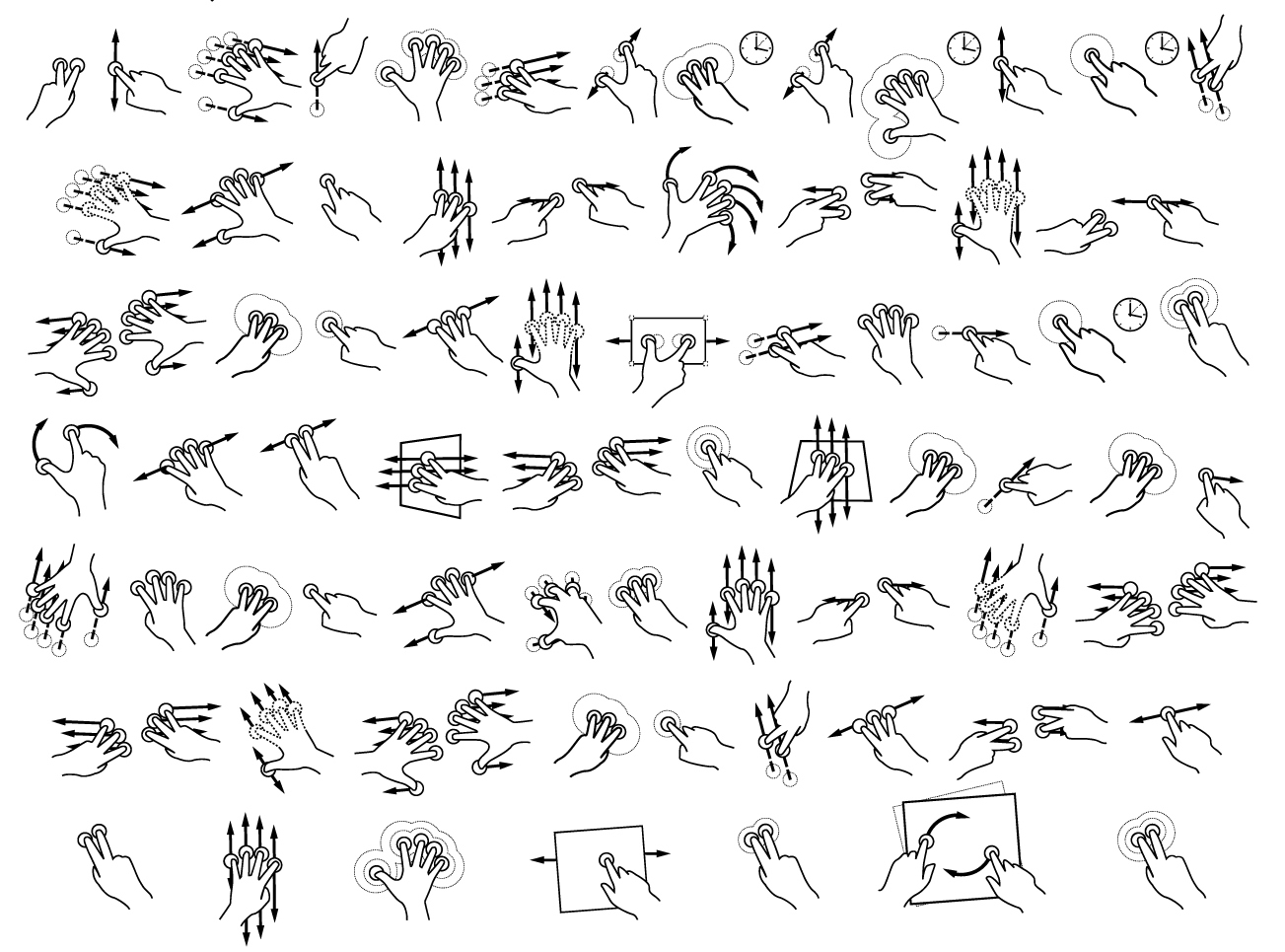 gestures:touch:gestures2d_inverted.jpg